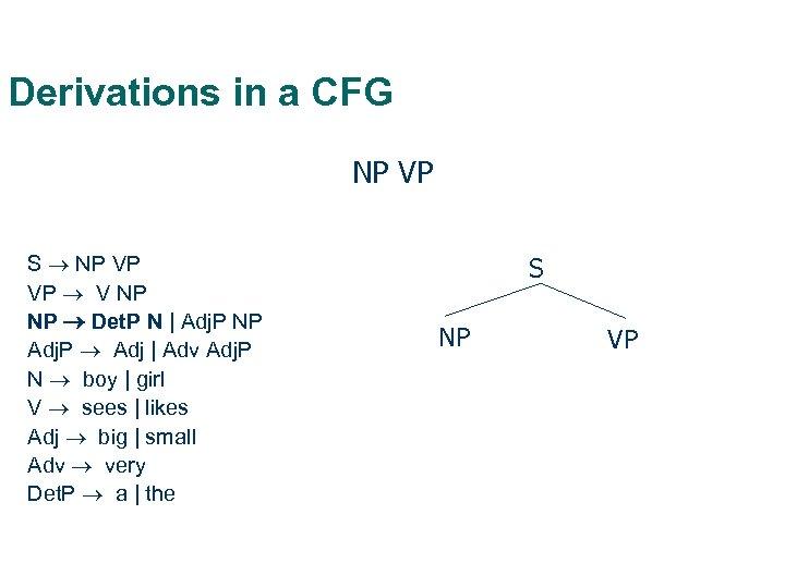 Derivations in a CFG NP VP S NP VP VP V NP NP Det.