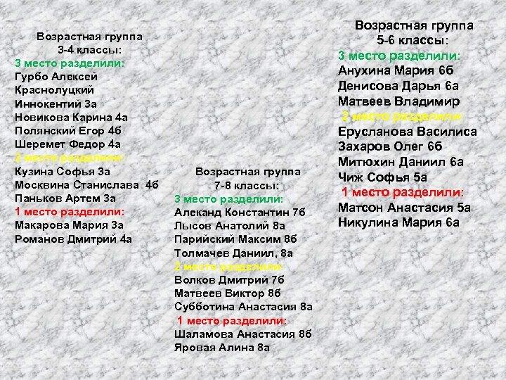 Возрастная группа 3 -4 классы: 3 место разделили: Гурбо Алексей Краснолуцкий Иннокентий 3 а