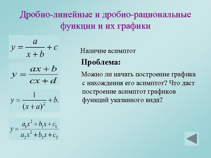 Дробно-линейные и дробно-рациональные функции и их графики Наличие асимптот Проблема: Можно ли начать построение