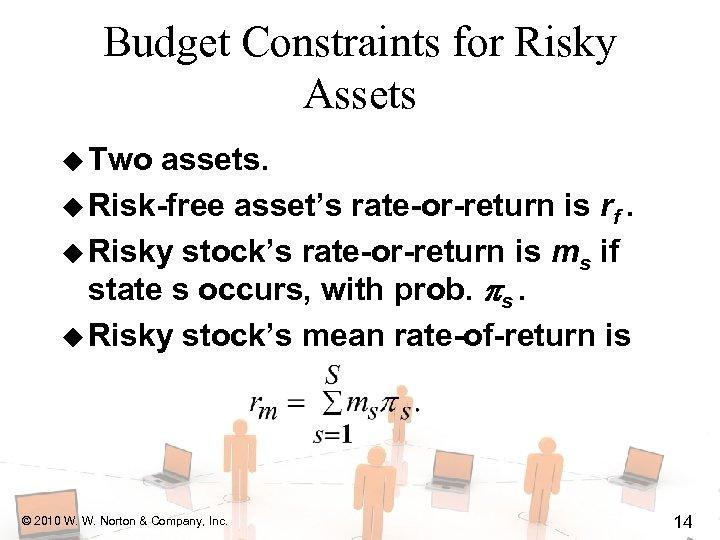 Budget Constraints for Risky Assets u Two assets. u Risk-free asset's rate-or-return is rf.