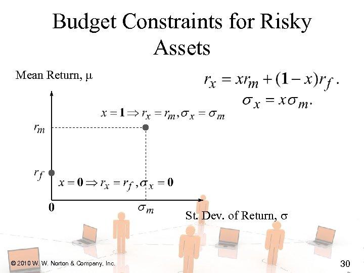 Budget Constraints for Risky Assets Mean Return, St. Dev. of Return, © 2010 W.