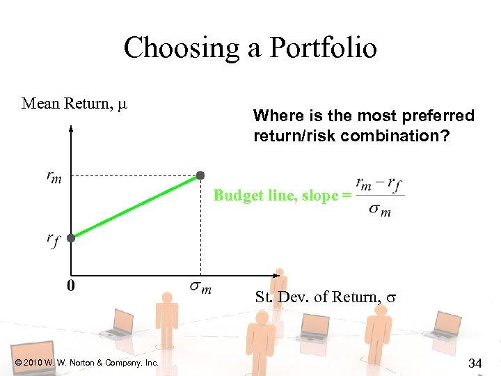 Choosing a Portfolio Mean Return, Where is the most preferred return/risk combination? Budget line,