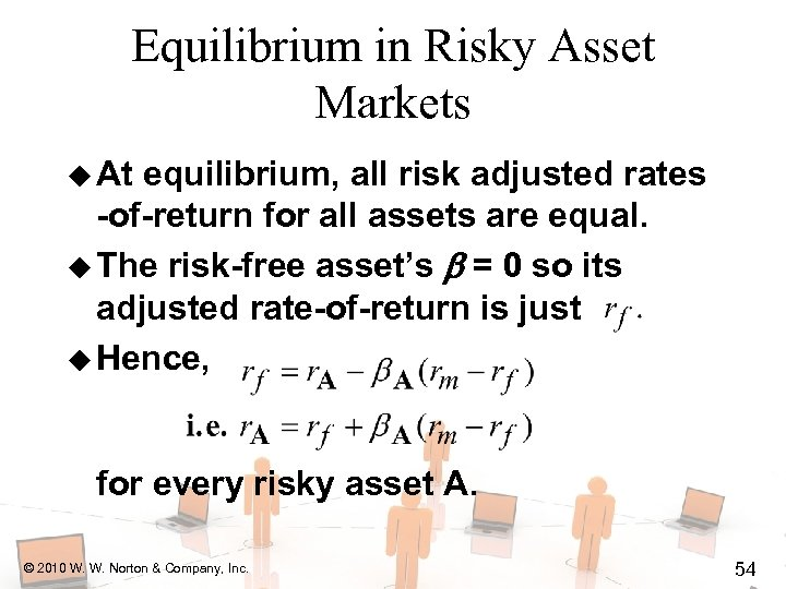Equilibrium in Risky Asset Markets u At equilibrium, all risk adjusted rates -of-return for