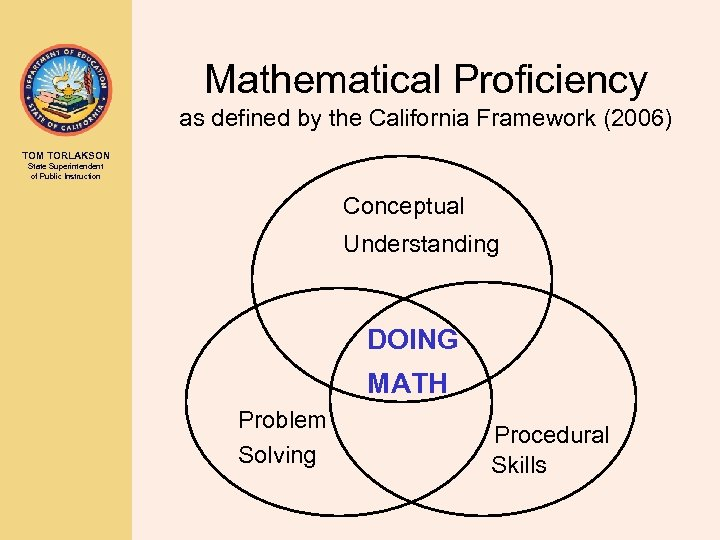 Mathematical Proficiency as defined by the California Framework (2006) TOM TORLAKSON State Superintendent of