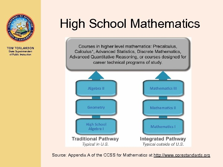 High School Mathematics TOM TORLAKSON State Superintendent of Public Instruction Source: Appendix A of