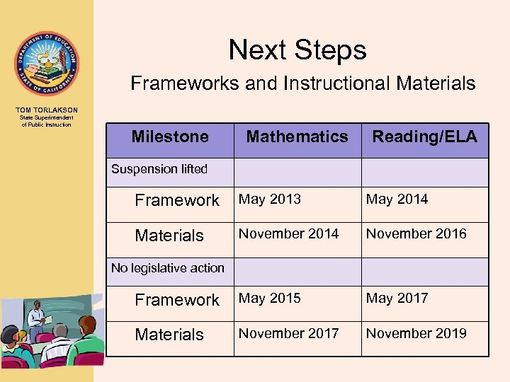 Next Steps Frameworks and Instructional Materials TOM TORLAKSON State Superintendent of Public Instruction Milestone