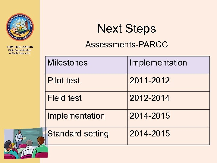 Next Steps Assessments-PARCC TOM TORLAKSON State Superintendent of Public Instruction Milestones Implementation Pilot test