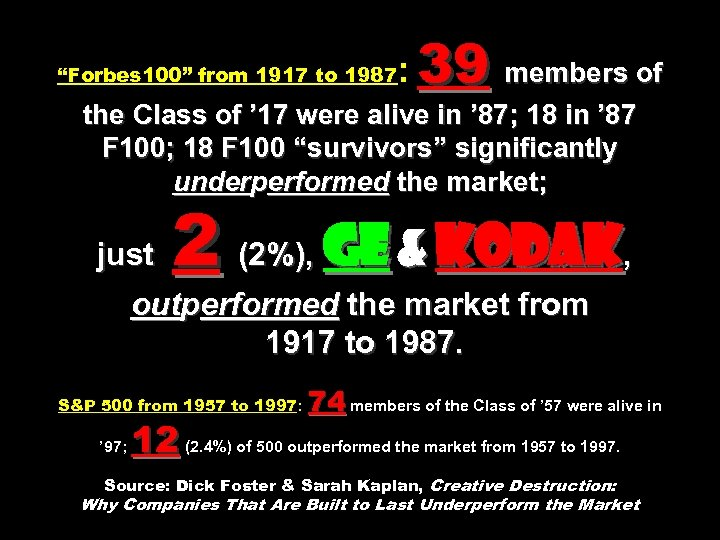 : 39 members of the Class of ' 17 were alive in ' 87;