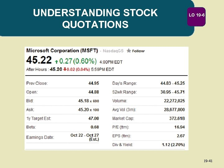 UNDERSTANDING STOCK QUOTATIONS LO 19 -6 19 -41