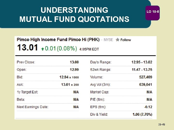 UNDERSTANDING MUTUAL FUND QUOTATIONS LO 19 -8 19 -49