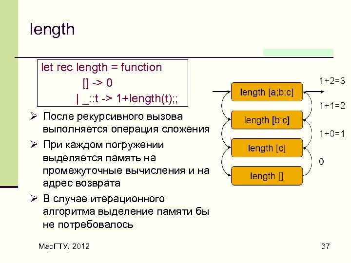 length let rec length = function [] -> 0 | _: : t ->