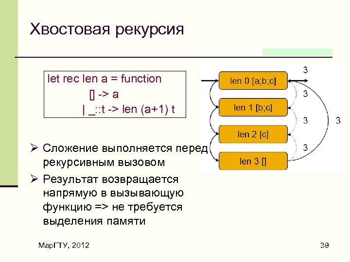 Хвостовая рекурсия let rec len a = function [] -> a   _: :