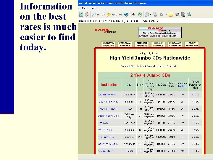 Information on the best rates is much easier to find today.