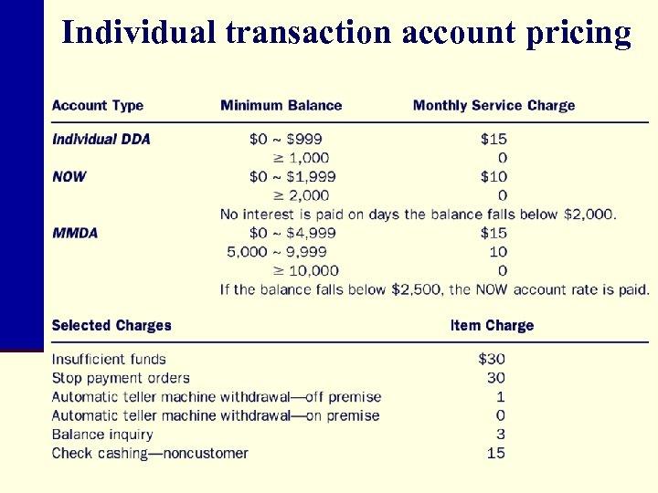 Individual transaction account pricing