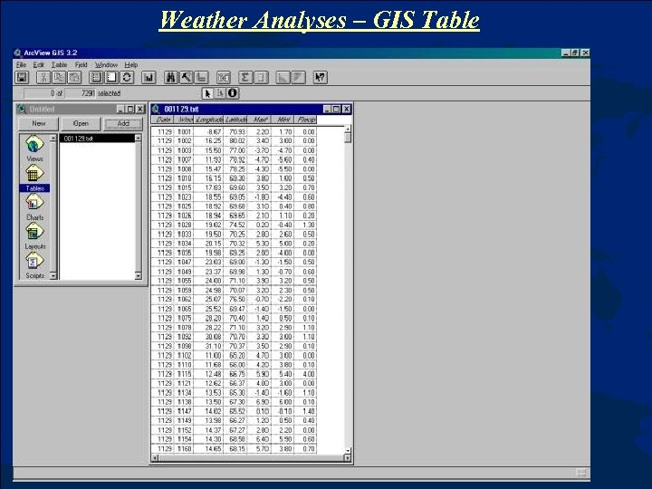 Weather Analyses – GIS Table