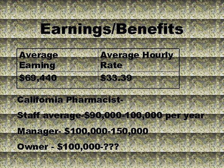 Earnings/Benefits Average Earning $69, 440 Average Hourly Rate $33. 39 California Pharmacist. Staff average-$90,