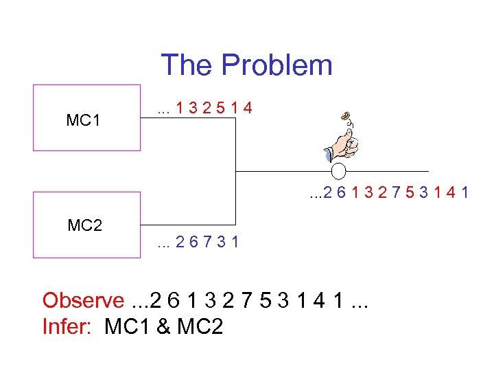 The Problem MC 1 . . . 1 3 2 5 1 4 .