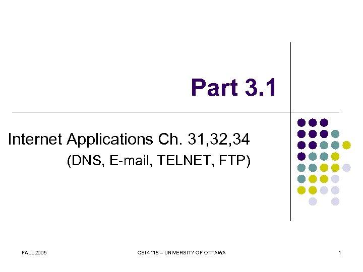 Part 3. 1 Internet Applications Ch. 31, 32, 34 (DNS, E-mail, TELNET, FTP) FALL