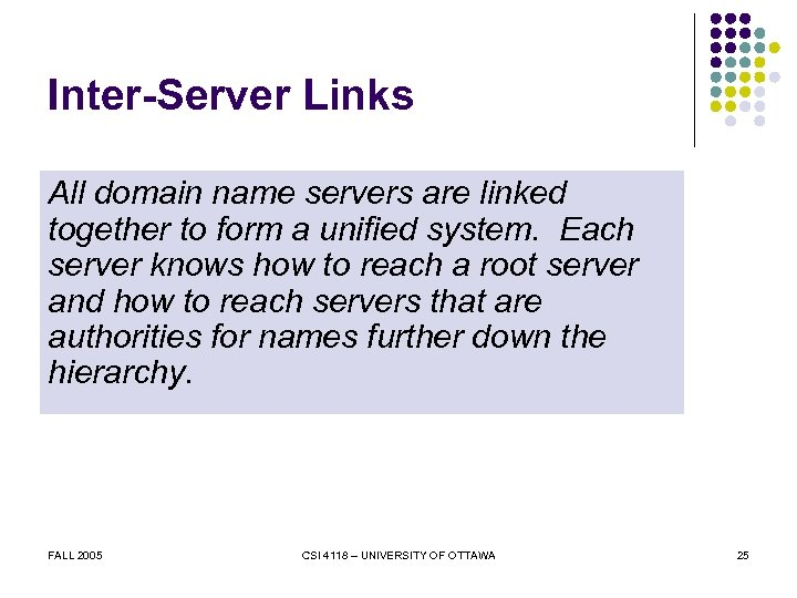 Inter-Server Links All domain name servers are linked together to form a unified system.