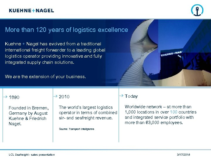More than 120 years of logistics excellence Kuehne + Nagel has evolved from a