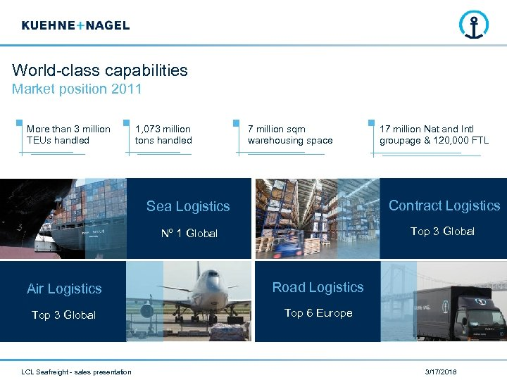 World-class capabilities Market position 2011 More than 3 million TEUs handled 1, 073 million