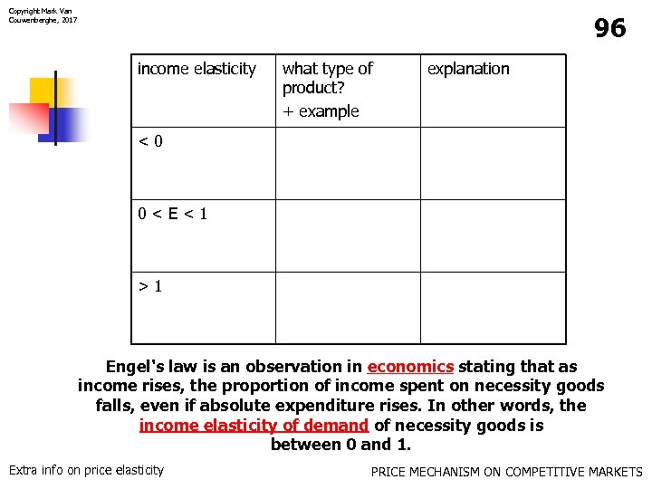 Copyright Mark Van Couwenberghe, 2017 96 income elasticity what type of product? + example