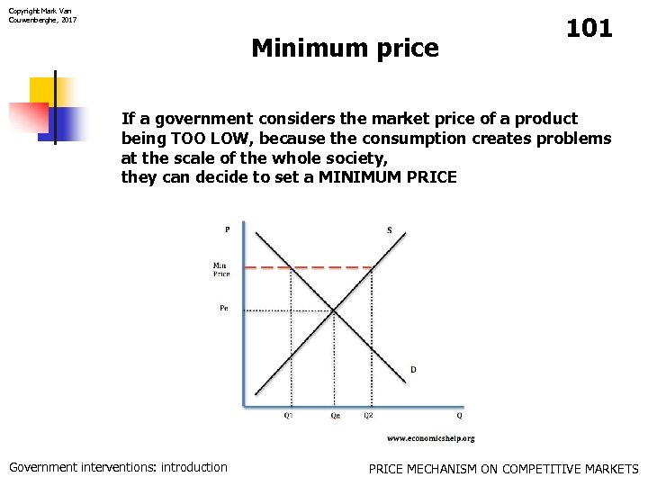 Copyright Mark Van Couwenberghe, 2017 Minimum price 101 If a government considers the market