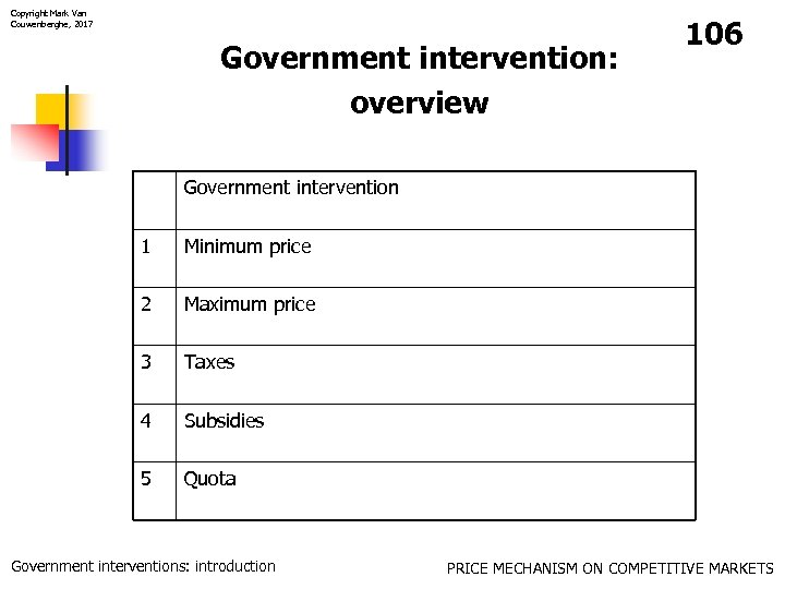 Copyright Mark Van Couwenberghe, 2017 Government intervention: overview 106 Government intervention 1 Minimum price