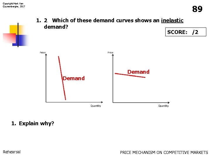 Copyright Mark Van Couwenberghe, 2017 89 1. 2 Which of these demand curves shows