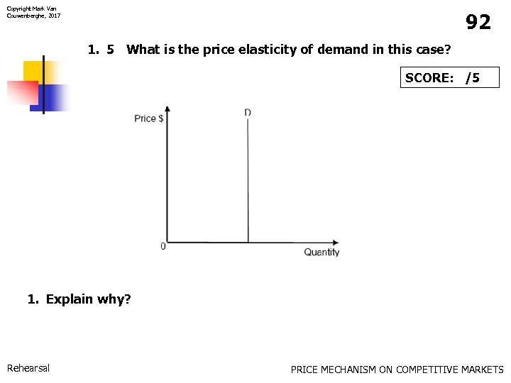 Copyright Mark Van Couwenberghe, 2017 92 1. 5 What is the price elasticity of