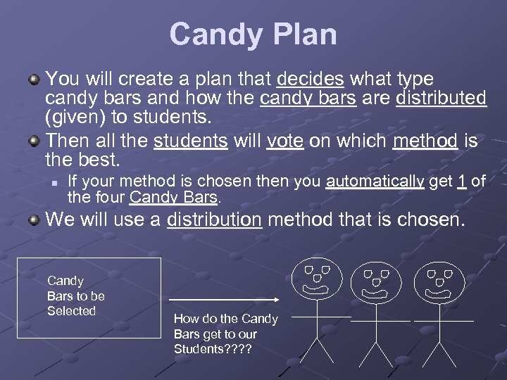 Candy Plan You will create a plan that decides what type candy bars and