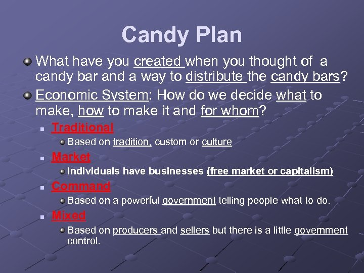 Candy Plan What have you created when you thought of a candy bar and