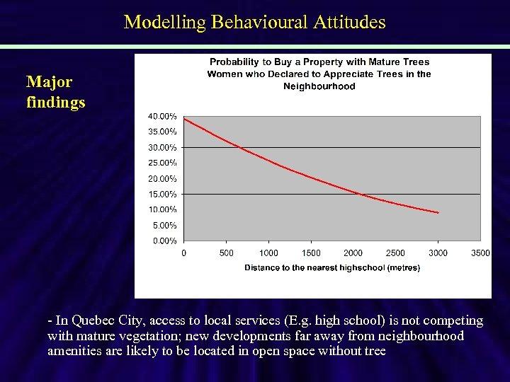 Modelling Behavioural Attitudes Major findings - In Quebec City, access to local services (E.