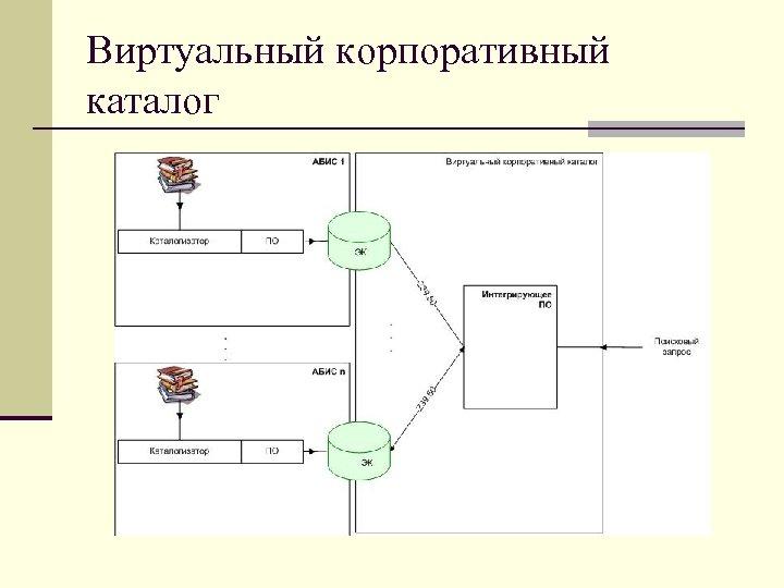 Виртуальный корпоративный каталог