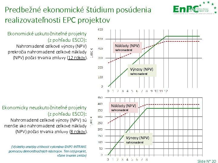 Predbežné ekonomické štúdium posúdenia realizovateľnosti EPC projektov Ekonomické uskutočniteľné projekty (z pohľadu ESCO): Nahromadené