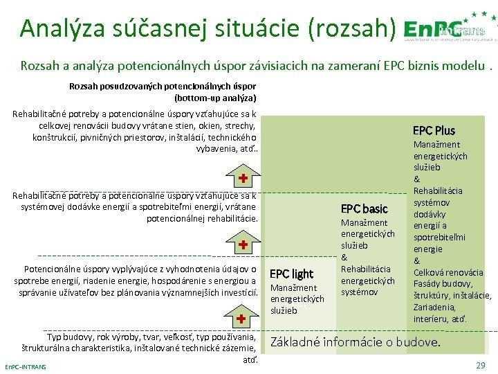 Analýza súčasnej situácie (rozsah) Rozsah a analýza potencionálnych úspor závisiacich na zameraní EPC biznis