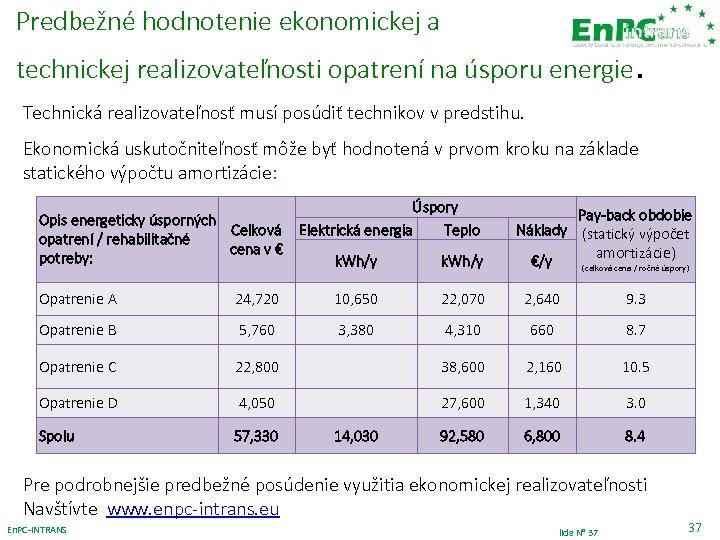 Predbežné hodnotenie ekonomickej a technickej realizovateľnosti opatrení na úsporu energie. Technická realizovateľnosť musí posúdiť