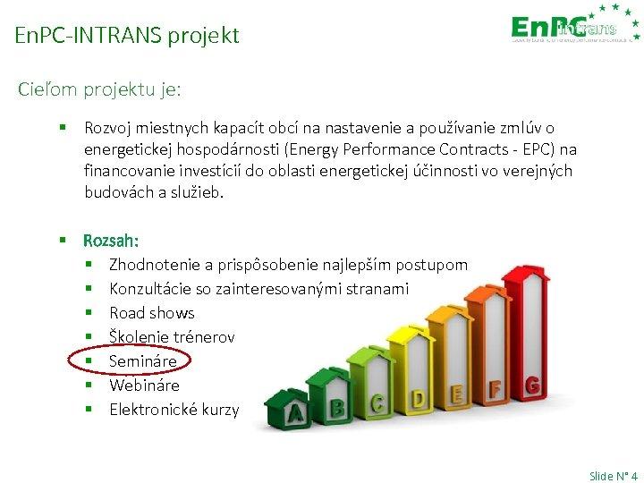 En. PC-INTRANS projekt Cieľom projektu je: § Rozvoj miestnych kapacít obcí na nastavenie a