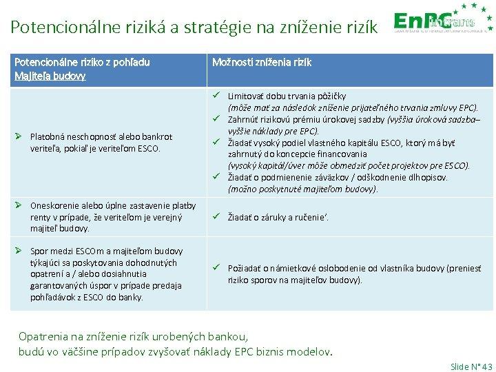Potencionálne riziká a stratégie na zníženie rizík Potencionálne riziko z pohľadu Majiteľa budovy Možnosti