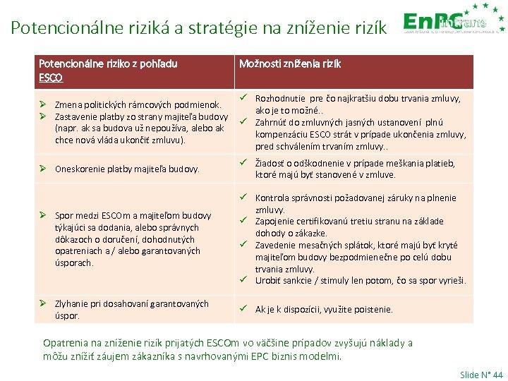 Potencionálne riziká a stratégie na zníženie rizík Potencionálne riziko z pohľadu ESCO Možnosti zníženia