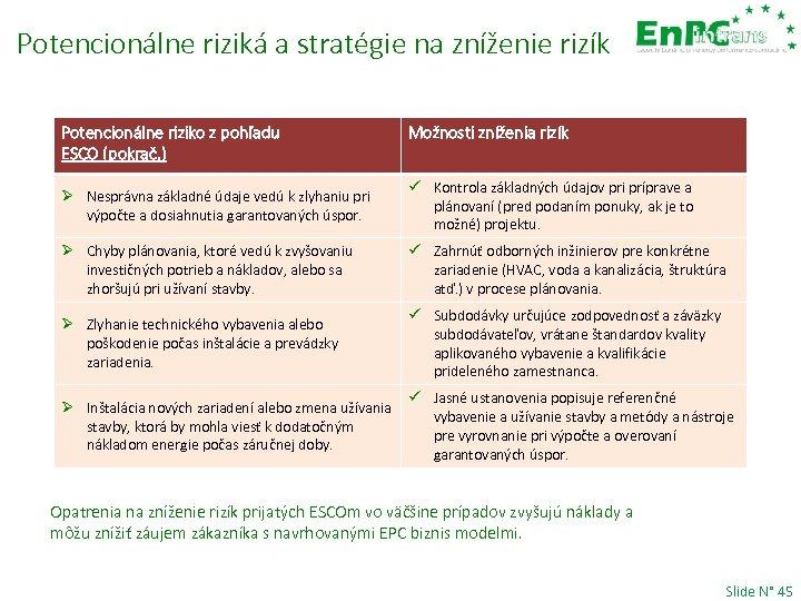 Potencionálne riziká a stratégie na zníženie rizík Potencionálne riziko z pohľadu ESCO (pokrač. )