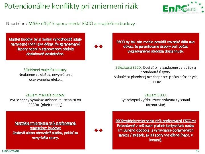 Potencionálne konflikty pri zmiernení rizík Napríklad: Môže dôjsť k sporu medzi ESCO a majiteľom