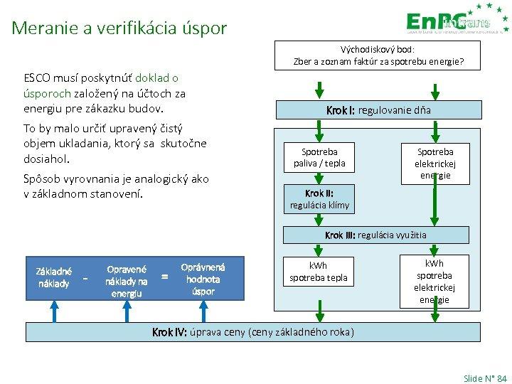Meranie a verifikácia úspor Východiskový bod: Zber a zoznam faktúr za spotrebu energie? ESCO
