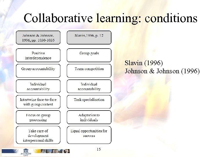 Collaborative learning: conditions Slavin (1996) Johnson & Johnson (1996) 15