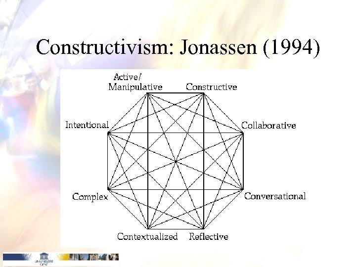 Constructivism: Jonassen (1994)