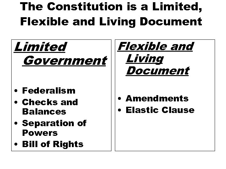 The Constitution is a Limited, Flexible and Living Document Flexible and Limited Living Government