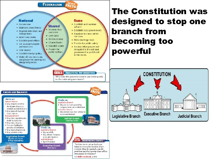 The Constitution was designed to stop one branch from becoming too powerful