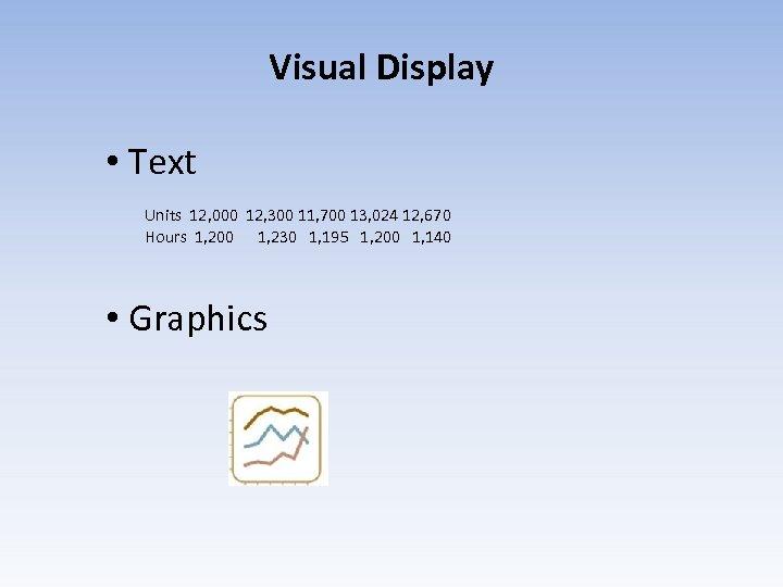 Visual Display • Text Units 12, 000 12, 300 11, 700 13, 024 12,