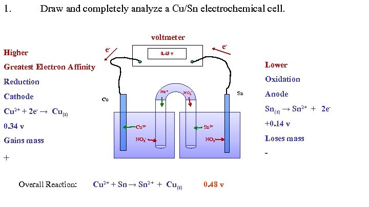 1. Draw and completely analyze a Cu/Sn electrochemical cell. voltmeter e- Higher e- 0.