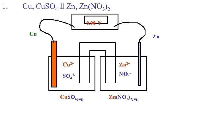 1. Cu, Cu. SO 4 ll Zn, Zn(NO 3)2 0. 90 v Cu Zn